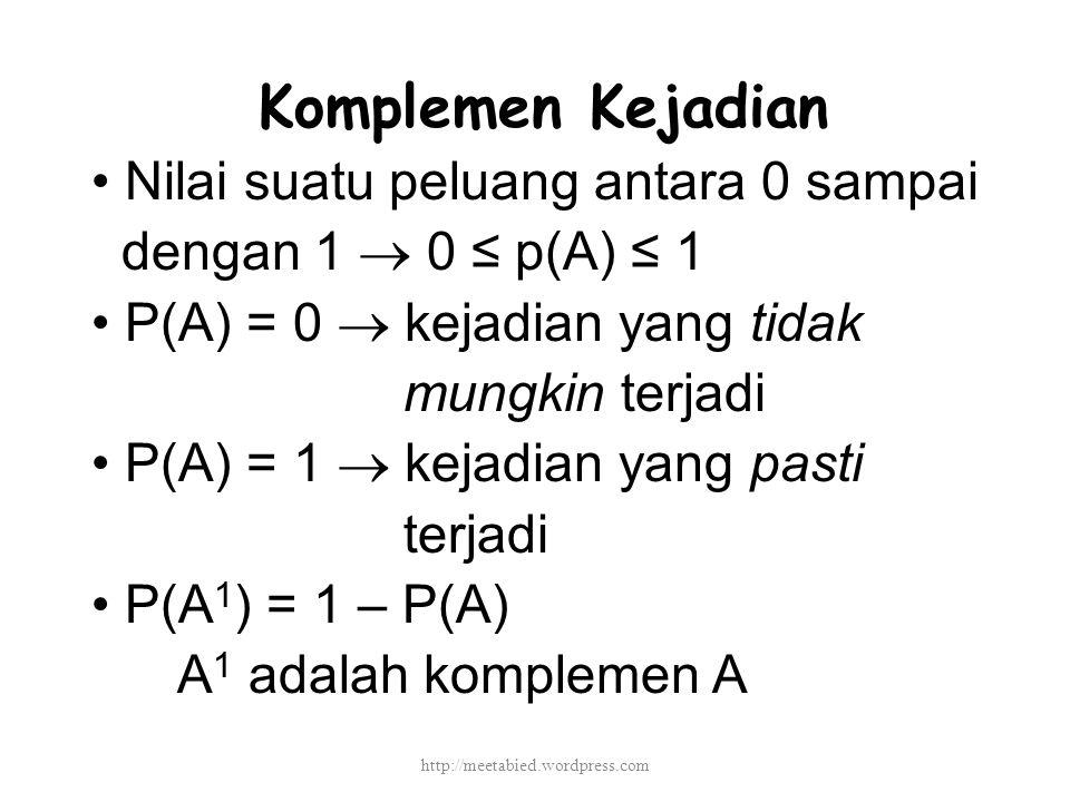 Komplemen Kejadian Nilai suatu peluang antara 0 sampai dengan 1  0 ≤ p(A) ≤ 1 P(A) = 0  kejadian yang tidak mungkin terjadi P(A) = 1  kejadian yang pasti terjadi P(A 1 ) = 1 – P(A) A 1 adalah komplemen A http://meetabied.wordpress.com