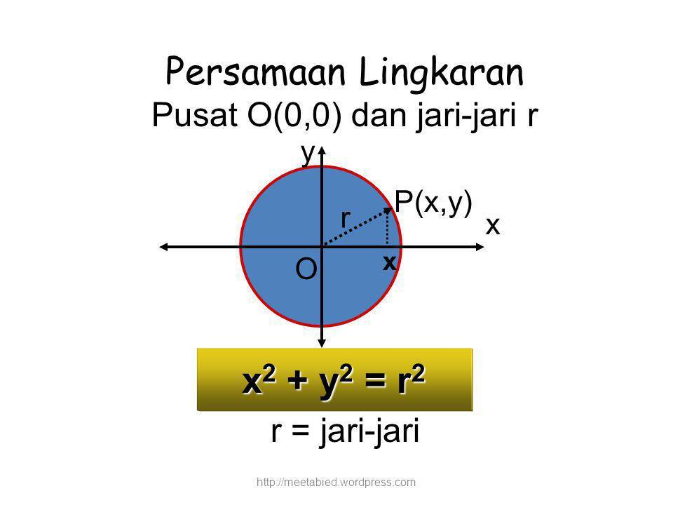 Persamaan Lingkaran Pusat O(0,0) dan jari-jari r r = jari-jari x y O r P(x,y) x x 2 + y 2 = r 2 http://meetabied.wordpress.com