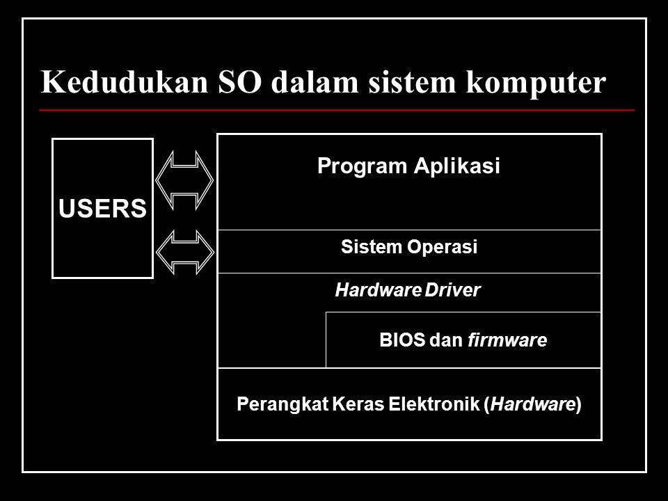 Kedudukan SO dalam sistem komputer Sistem Operasi Hardware Driver Perangkat Keras Elektronik (Hardware) BIOS dan firmware Program Aplikasi USERS