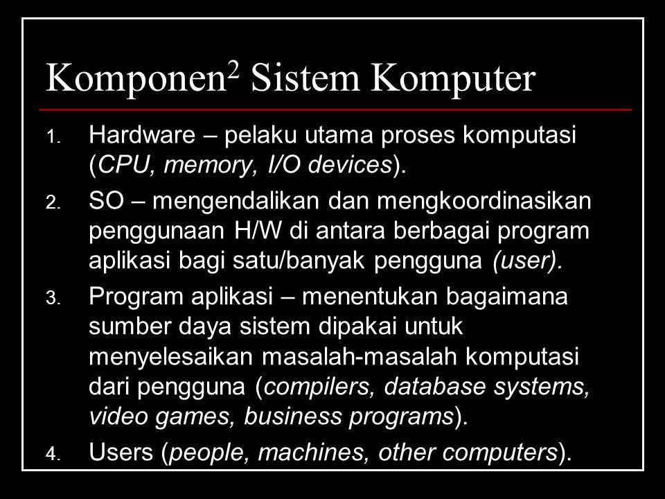 Komponen 2 Sistem Komputer 1. Hardware – pelaku utama proses komputasi (CPU, memory, I/O devices). 2. SO – mengendalikan dan mengkoordinasikan penggun