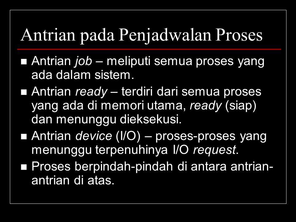 Antrian pada Penjadwalan Proses Antrian job – meliputi semua proses yang ada dalam sistem. Antrian ready – terdiri dari semua proses yang ada di memor