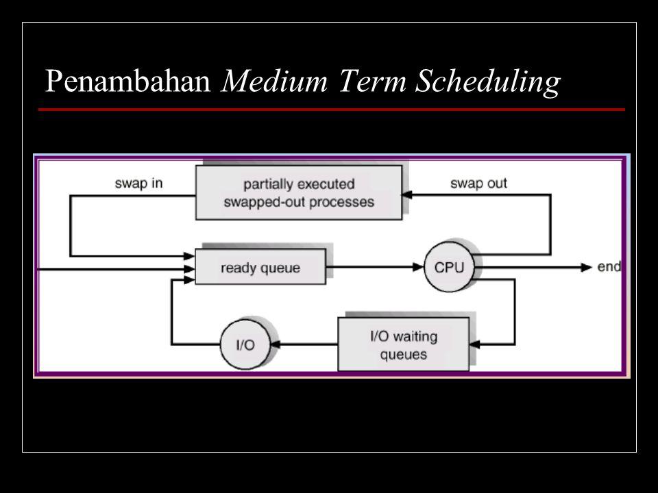 Penambahan Medium Term Scheduling