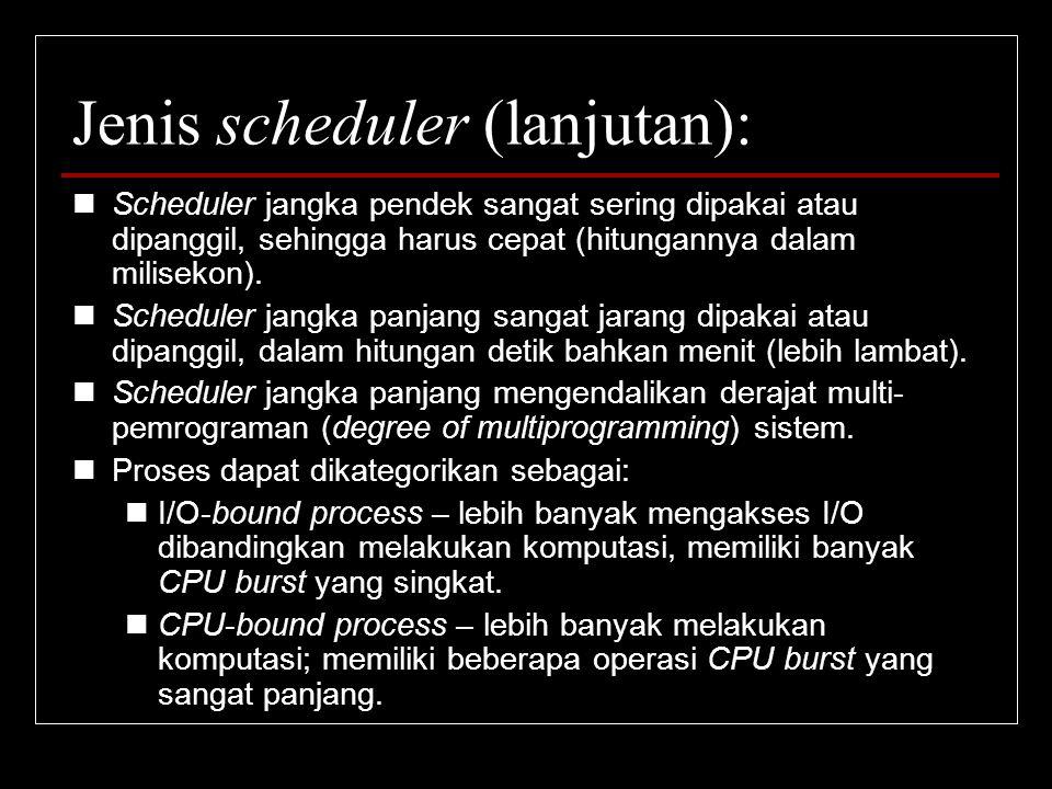 Jenis scheduler (lanjutan): Scheduler jangka pendek sangat sering dipakai atau dipanggil, sehingga harus cepat (hitungannya dalam milisekon). Schedule