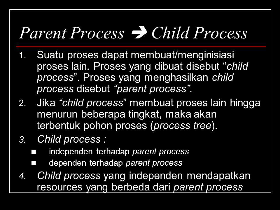 "Parent Process  Child Process 1. Suatu proses dapat membuat/menginisiasi proses lain. Proses yang dibuat disebut ""child process"". Proses yang menghas"