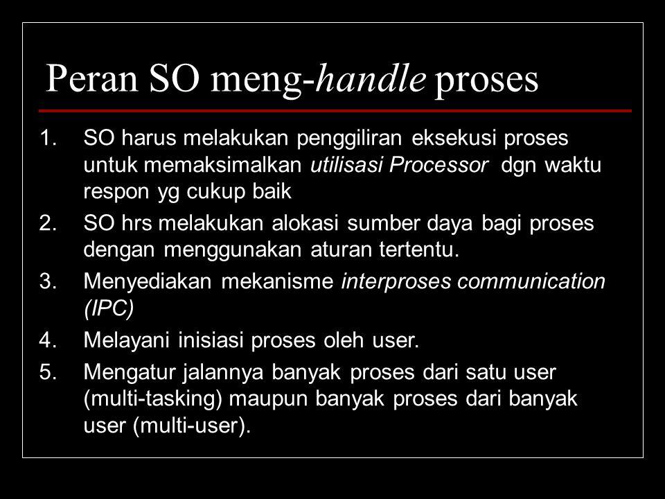 Konsep Proses SO mengeksekusi 2 (dua) macam program: Pada sistem batch: job Pada sistem time-shared: program (pilihan user) atau tasks.
