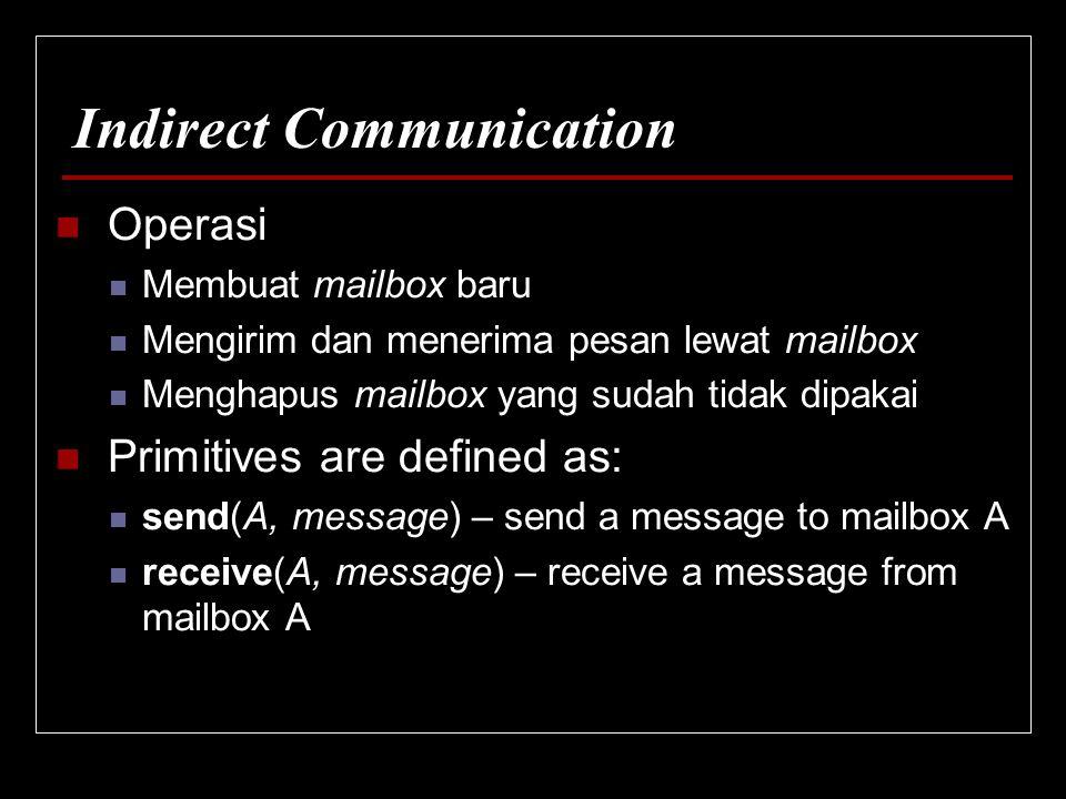 Indirect Communication Operasi Membuat mailbox baru Mengirim dan menerima pesan lewat mailbox Menghapus mailbox yang sudah tidak dipakai Primitives ar
