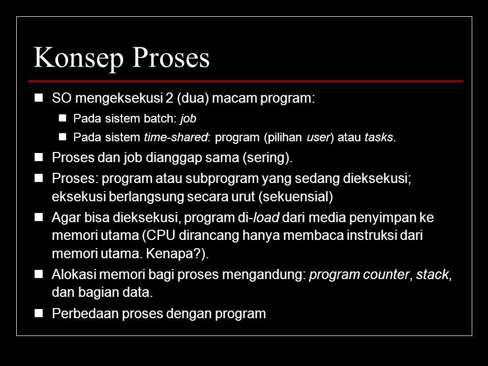Konsep Proses SO mengeksekusi 2 (dua) macam program: Pada sistem batch: job Pada sistem time-shared: program (pilihan user) atau tasks. Proses dan job