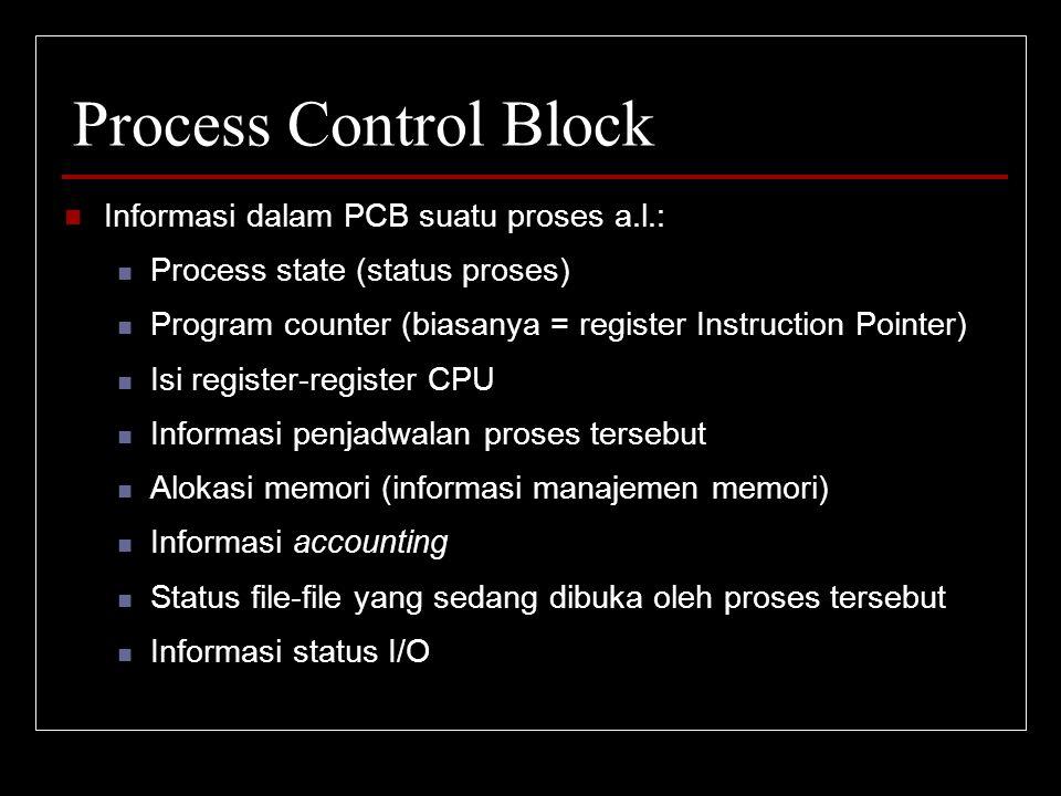 Process Control Block Informasi dalam PCB suatu proses a.l.: Process state (status proses) Program counter (biasanya = register Instruction Pointer) I