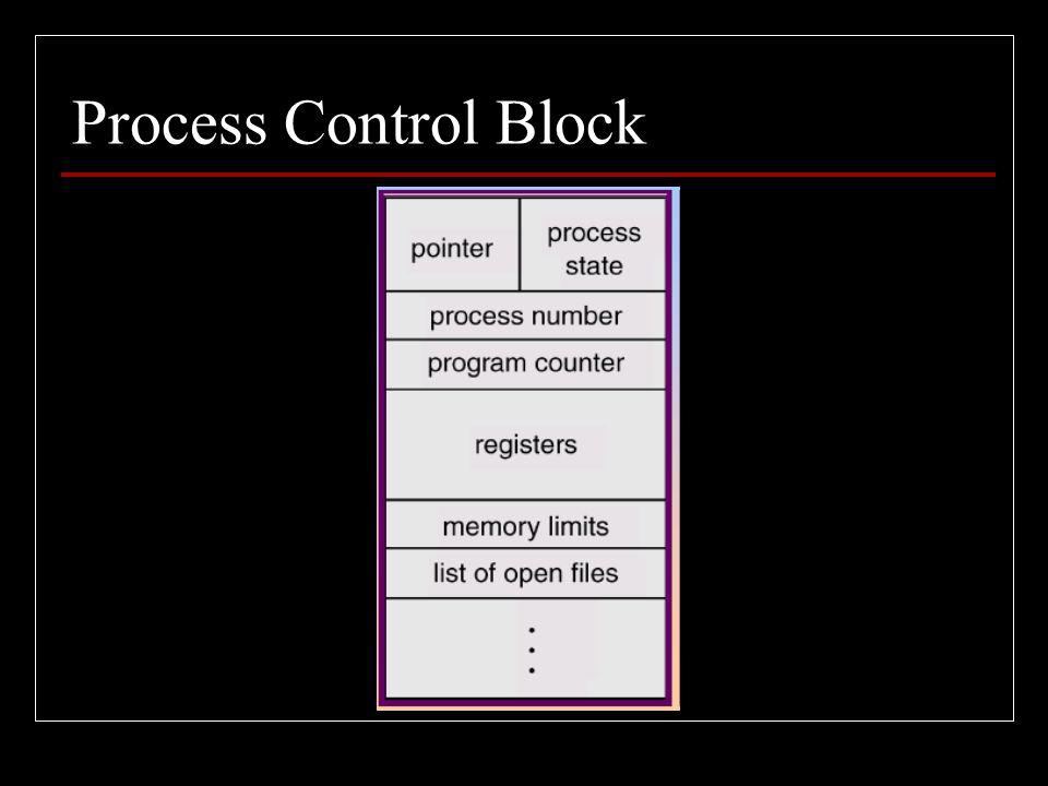 Parent Process  Child Process 1.Suatu proses dapat membuat/menginisiasi proses lain.