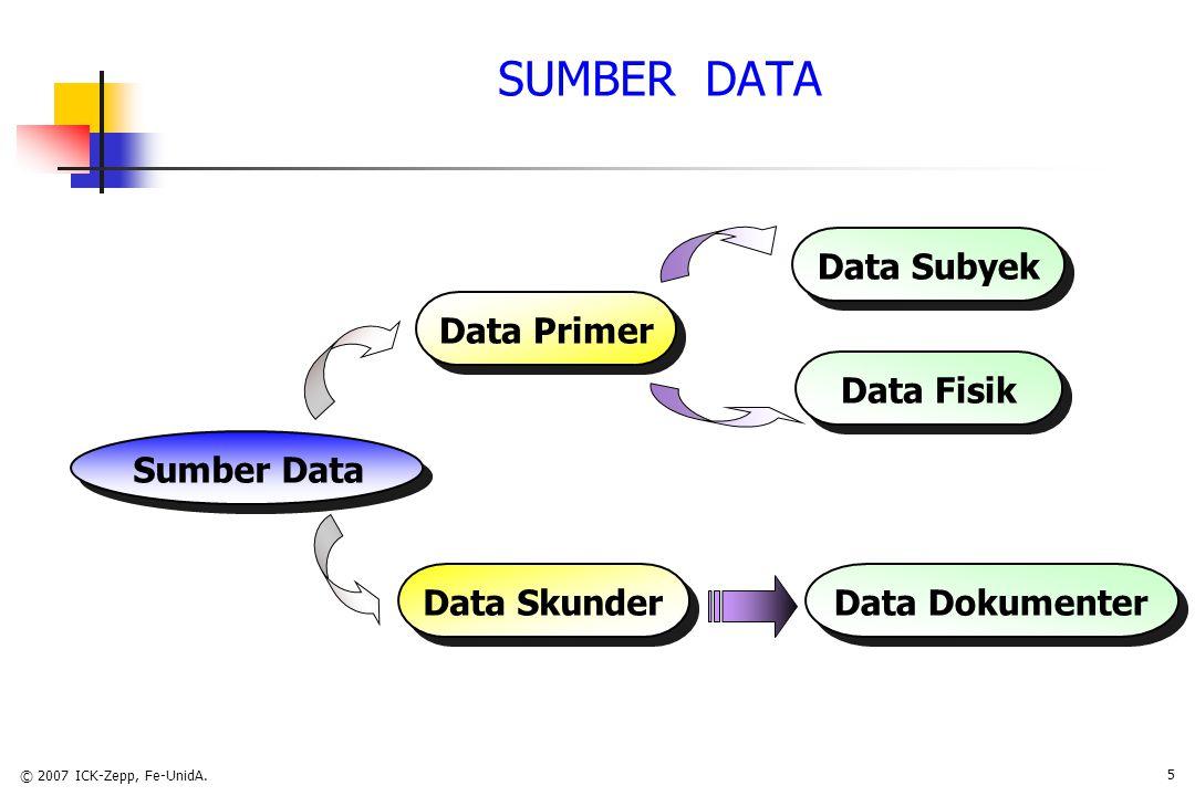 © 2007 ICK-Zepp, Fe-UnidA. 4 JENIS DATA D A T A S U B Y E K D A T A F I S I K D A T A D O K U M E N T E R Data berupa opini, sikap, pengalaman atau ka