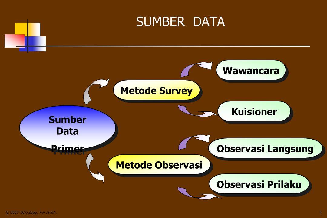 © 2007 ICK-Zepp, Fe-UnidA. 5 SUMBER DATA Sumber Data Data Primer Data Skunder Data Dokumenter Data Subyek Data Fisik