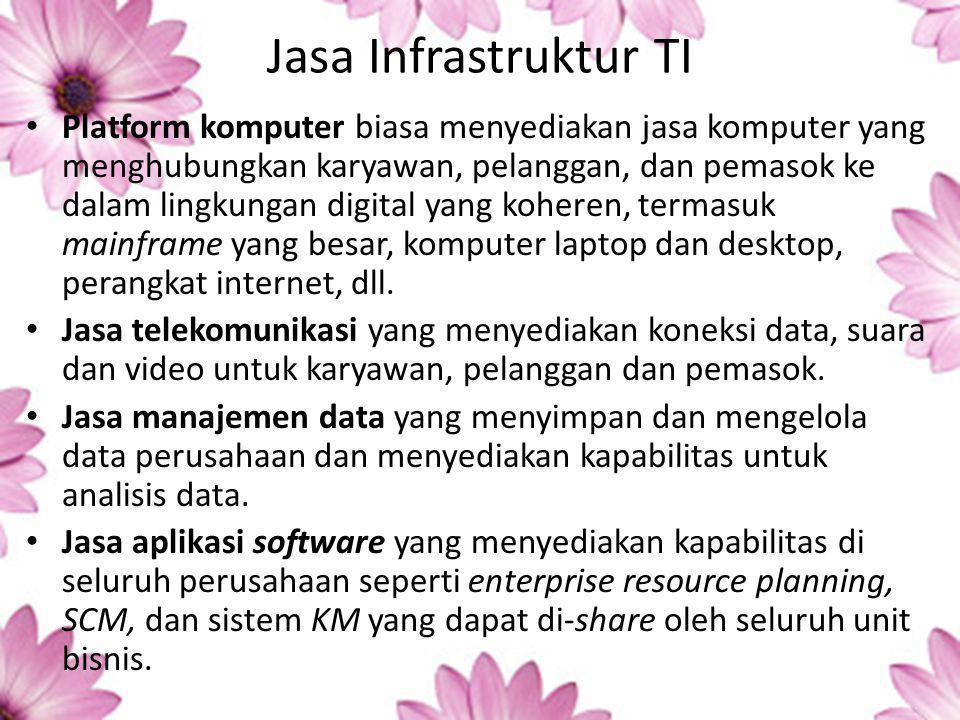 Jasa Infrastruktur TI lanj… Jasa manajemen fasilitas fisik yang mengembangkan dan mengelola instalasi fisik yang diperlukan untuk jasa komputer, telekomunikasi, dan manajemen data.