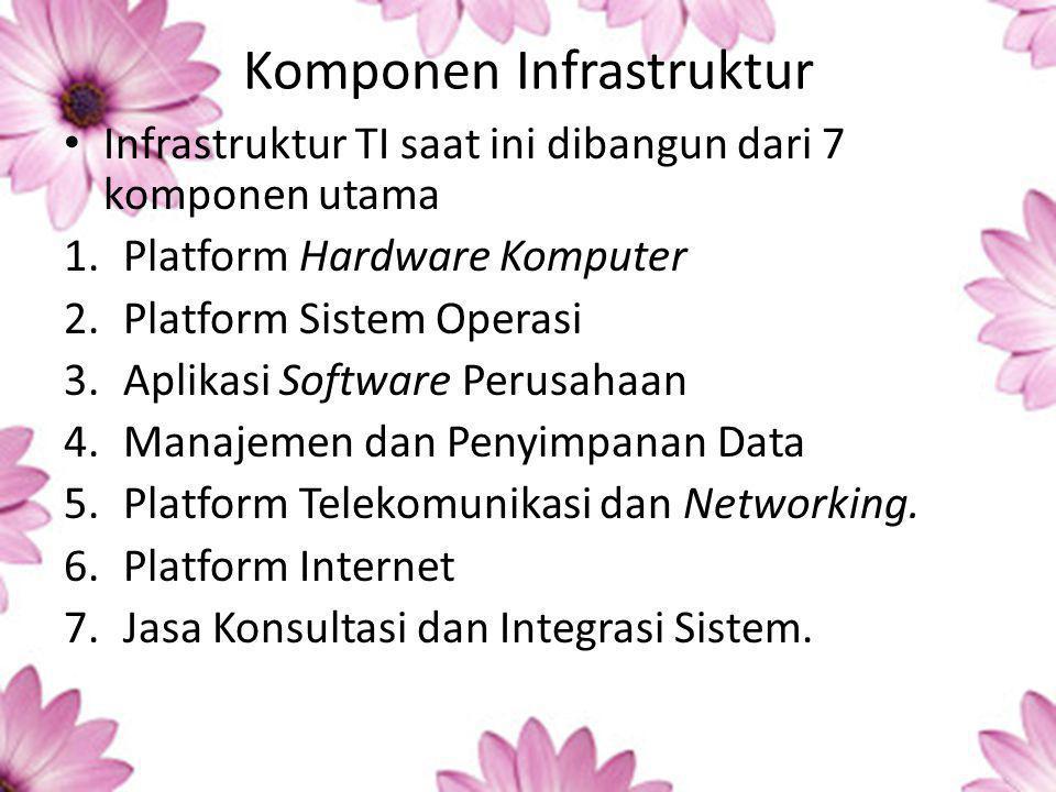 Komponen Infrastruktur Infrastruktur TI saat ini dibangun dari 7 komponen utama 1.Platform Hardware Komputer 2.Platform Sistem Operasi 3.Aplikasi Software Perusahaan 4.Manajemen dan Penyimpanan Data 5.Platform Telekomunikasi dan Networking.
