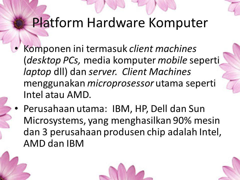 Platform Sistem Operasi Sistem Operasi berfungsi mengelola sumber daya dan aktivitas komputer.