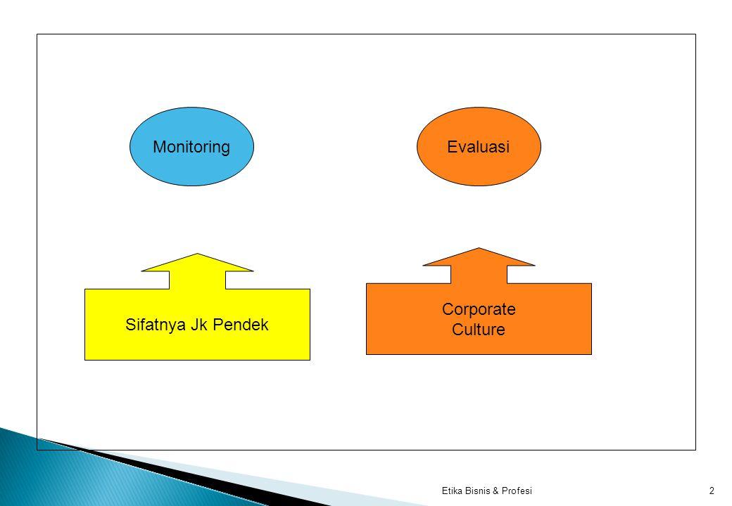 MonitoringEvaluasi Sifatnya Jk Pendek Corporate Culture 2Etika Bisnis & Profesi