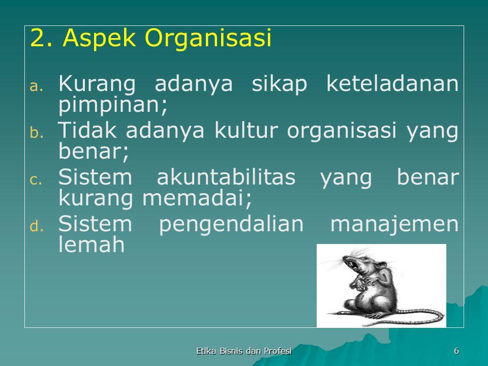 Etika Bisnis dan Profesi 7 3.Aspek Tempat Individu dan Organisasi Berada a.