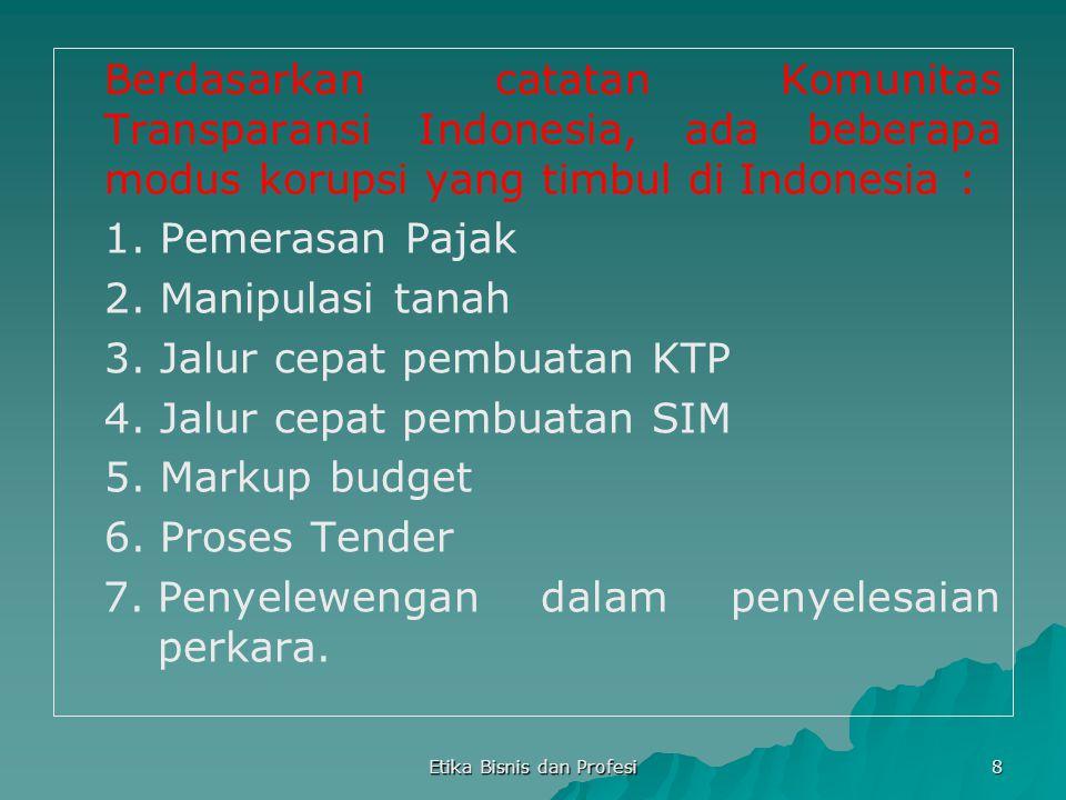 Etika Bisnis dan Profesi 8 Berdasarkan catatan Komunitas Transparansi Indonesia, ada beberapa modus korupsi yang timbul di Indonesia : 1. Pemerasan Pa