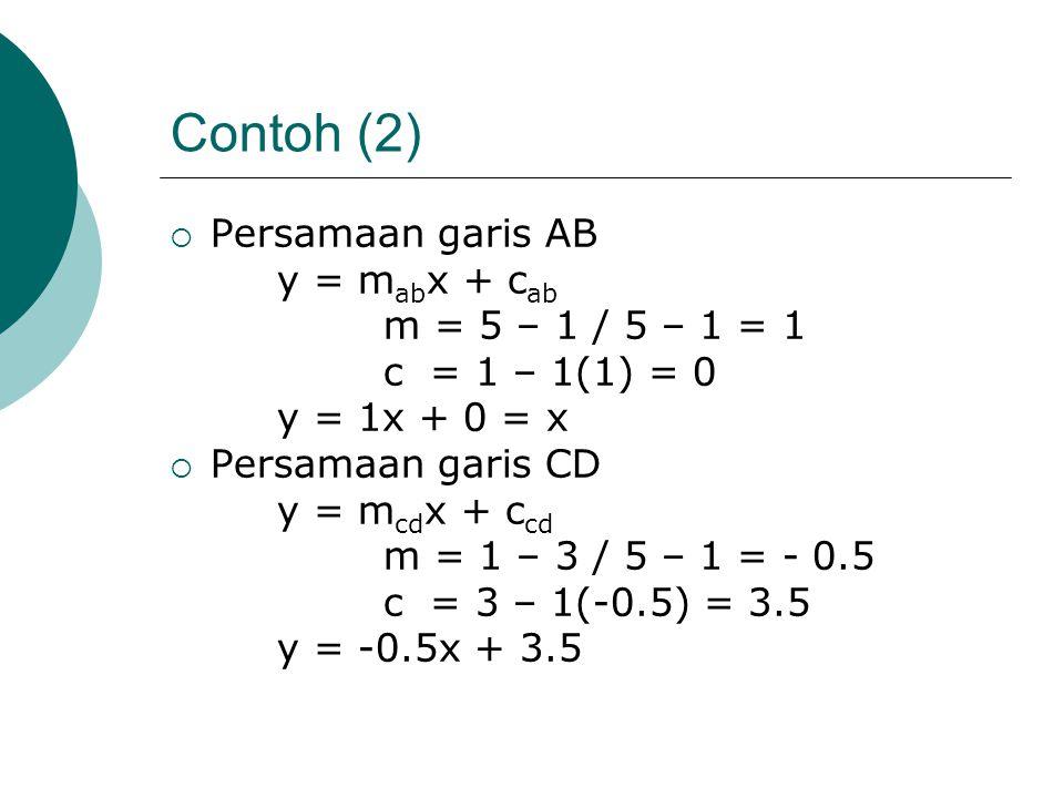 Contoh (2)  Persamaan garis AB y = m ab x + c ab m = 5 – 1 / 5 – 1 = 1 c = 1 – 1(1) = 0 y = 1x + 0 = x  Persamaan garis CD y = m cd x + c cd m = 1 –