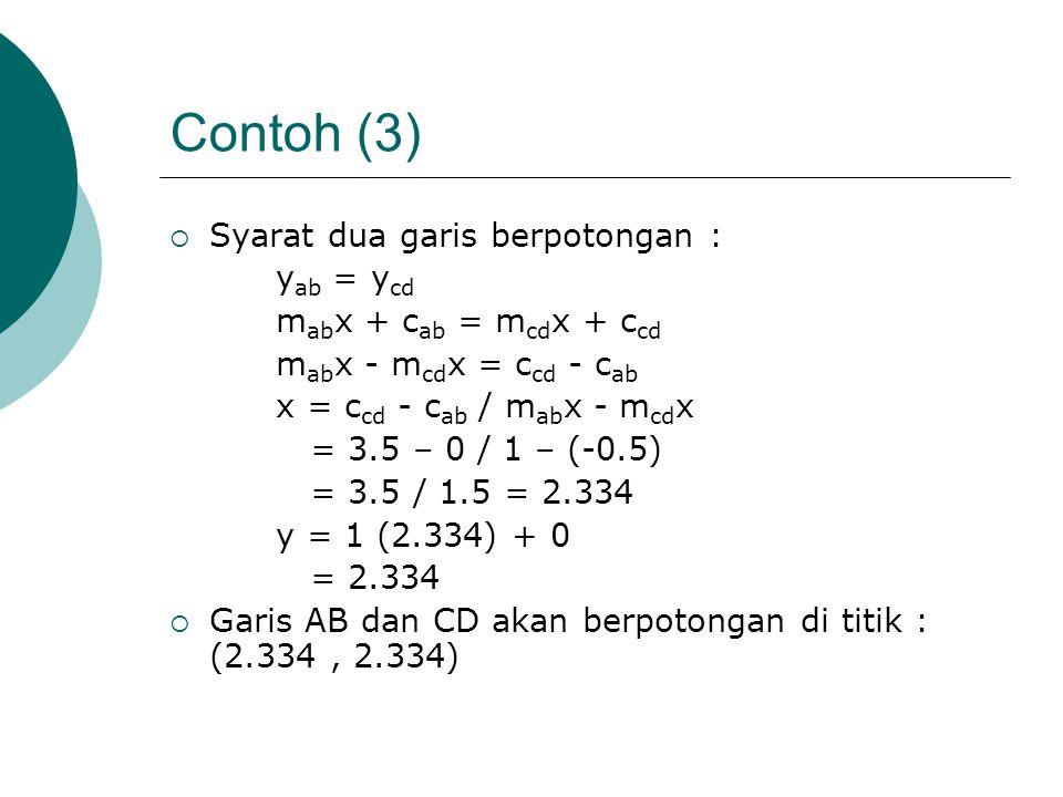 Contoh (3)  Syarat dua garis berpotongan : y ab = y cd m ab x + c ab = m cd x + c cd m ab x - m cd x = c cd - c ab x = c cd - c ab / m ab x - m cd x