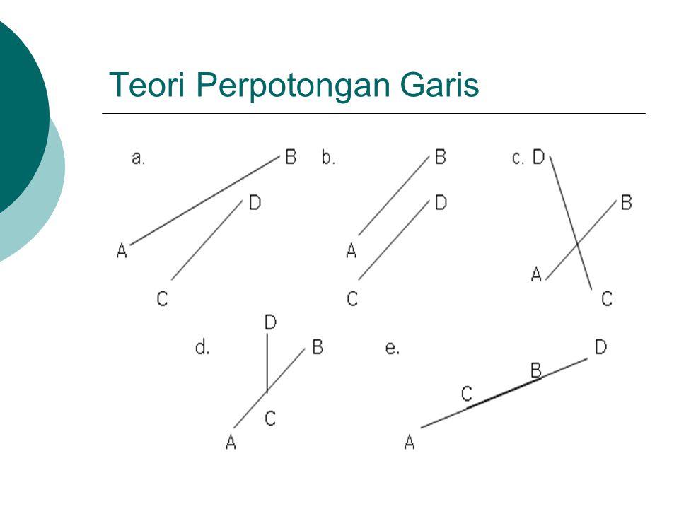 Perpotongan Poligon (1)  Teori perpotongan dua garis dapat digunakan untuk mengetahui perpotongan antara garis dengan sebuah bidang atau poligon.
