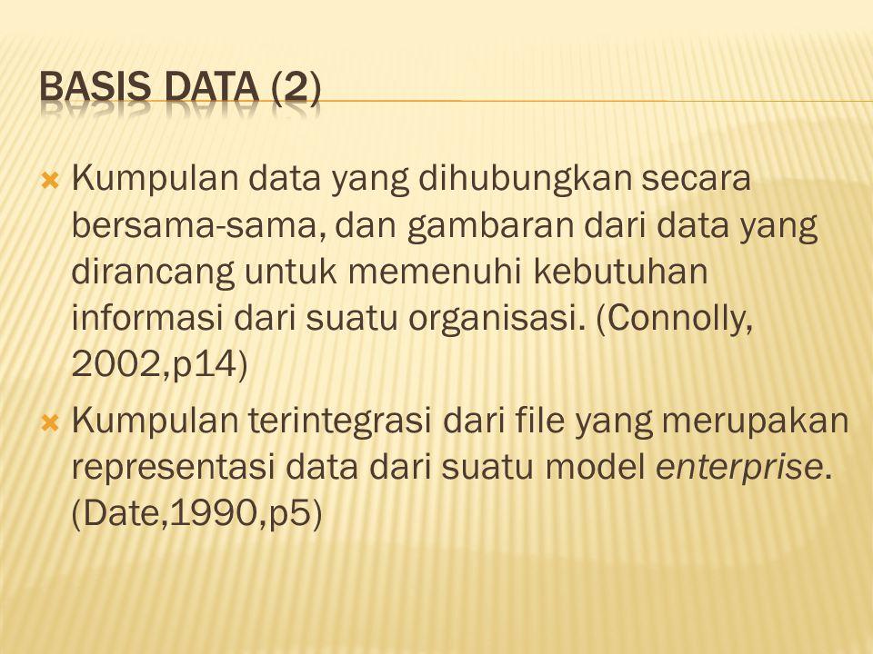  Kumpulan data yang dihubungkan secara bersama-sama, dan gambaran dari data yang dirancang untuk memenuhi kebutuhan informasi dari suatu organisasi.