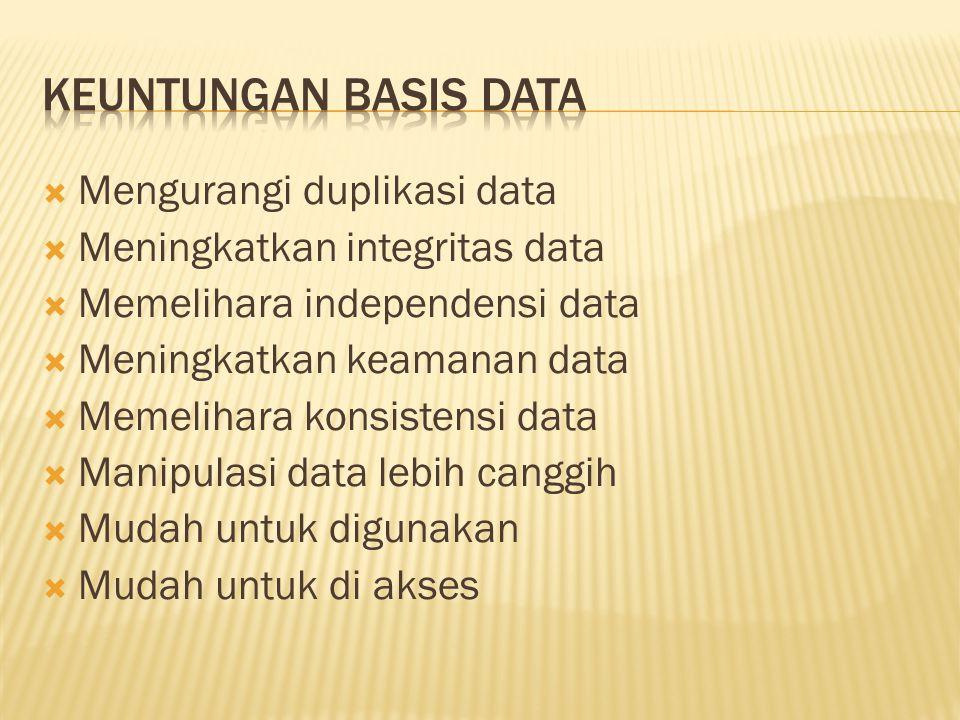  Mengurangi duplikasi data  Meningkatkan integritas data  Memelihara independensi data  Meningkatkan keamanan data  Memelihara konsistensi data  Manipulasi data lebih canggih  Mudah untuk digunakan  Mudah untuk di akses