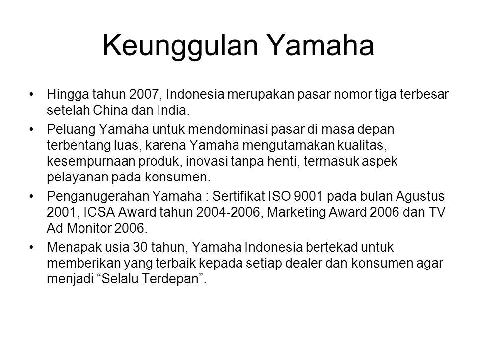 Keunggulan Yamaha Hingga tahun 2007, Indonesia merupakan pasar nomor tiga terbesar setelah China dan India. Peluang Yamaha untuk mendominasi pasar di