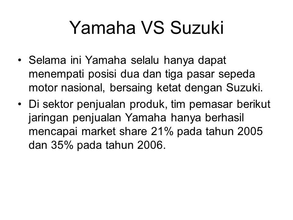 Yamaha VS Suzuki Selama ini Yamaha selalu hanya dapat menempati posisi dua dan tiga pasar sepeda motor nasional, bersaing ketat dengan Suzuki. Di sekt