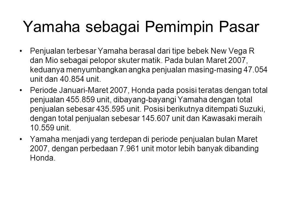 Yamaha sebagai Pemimpin Pasar Penjualan terbesar Yamaha berasal dari tipe bebek New Vega R dan Mio sebagai pelopor skuter matik. Pada bulan Maret 2007
