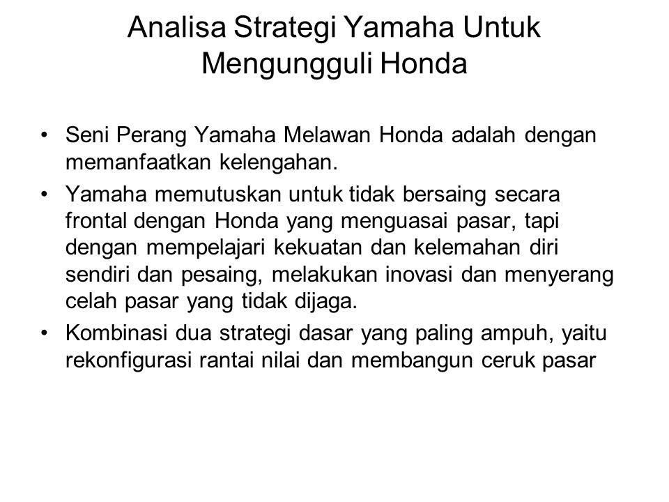 Analisa Strategi Yamaha Untuk Mengungguli Honda Seni Perang Yamaha Melawan Honda adalah dengan memanfaatkan kelengahan. Yamaha memutuskan untuk tidak
