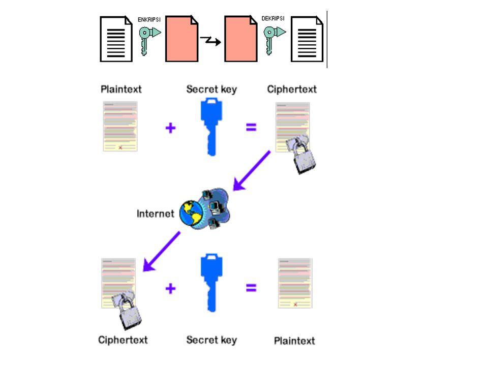 Algoritma Asimetris Algoritma asimetris (asymmetric algorithm) adalah suatu algoritma dimana kunci enkripsi yang digunakan tidak sama dengan kunci dekripsi.