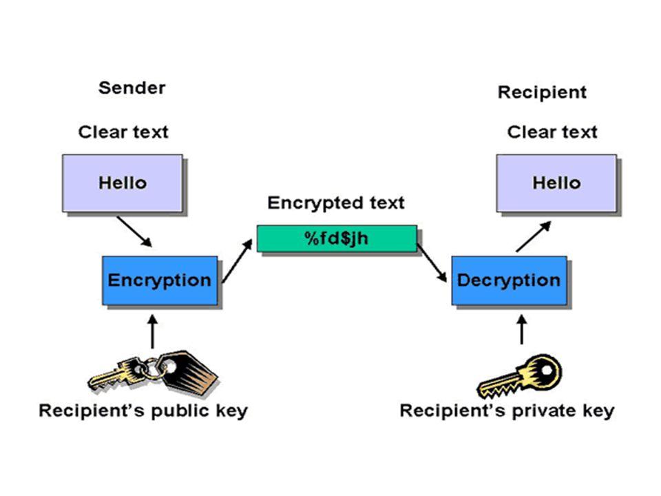Berdasarkan besar data yang diolah dalam satu kali proses Algoritma block cipher Informasi/data yang hendak dikirim dalam bentuk blok-blok besar (misal 64-bit) dimana blok-blok ini dioperasikan dengan fungsi enkripsi yang sama dan akan menghasilkan informasi rahasia dalam blok-blok yang berukuran sama.