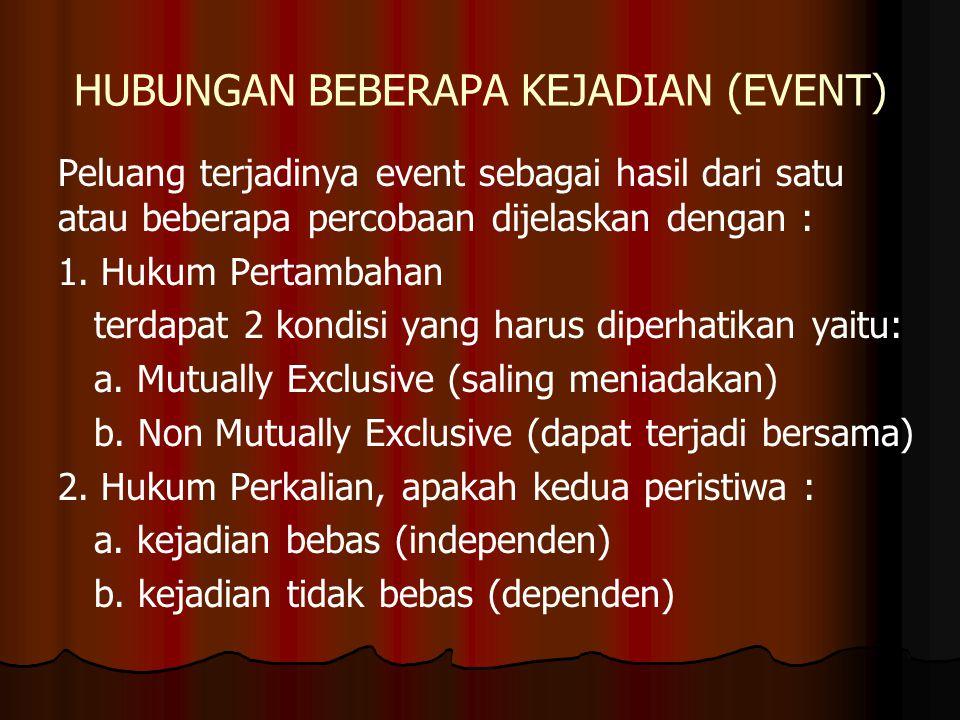 HUBUNGAN BEBERAPA KEJADIAN (EVENT) Peluang terjadinya event sebagai hasil dari satu atau beberapa percobaan dijelaskan dengan : 1. Hukum Pertambahan t