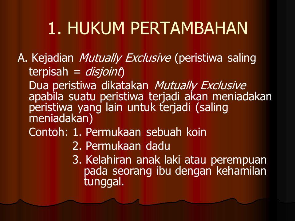 1. HUKUM PERTAMBAHAN A. Kejadian Mutually Exclusive (peristiwa saling terpisah = disjoint) Dua peristiwa dikatakan Mutually Exclusive apabila suatu pe