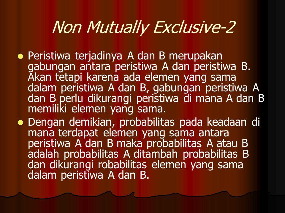 Non Mutually Exclusive-2 Peristiwa terjadinya A dan B merupakan gabungan antara peristiwa A dan peristiwa B. Akan tetapi karena ada elemen yang sama d