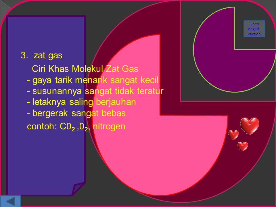 3. zat gas Ciri Khas Molekul Zat Gas - gaya tarik menarik sangat kecil - susunannya sangat tidak teratur - letaknya saling berjauhan - bergerak sangat