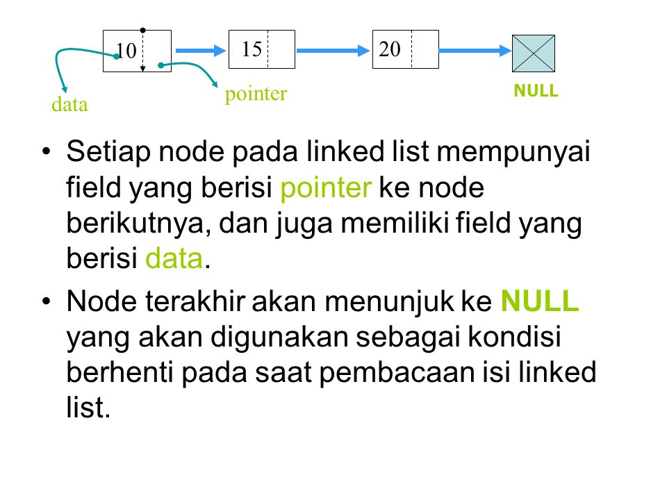 Jenis Single Linked List Single linked list dengan HEAD Single linked list dengan HEAD dan TAIL 10 1520 head 10 1520 head tail