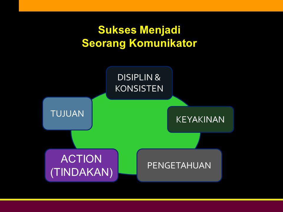 Bersih, Peduli, & Profesional DIKLAT DPW PKS DKI JAKARTA Sukses Menjadi Seorang Komunikator TUJUAN ACTION (TINDAKAN) PENGETAHUAN KEYAKINAN DISIPLIN & KONSISTEN