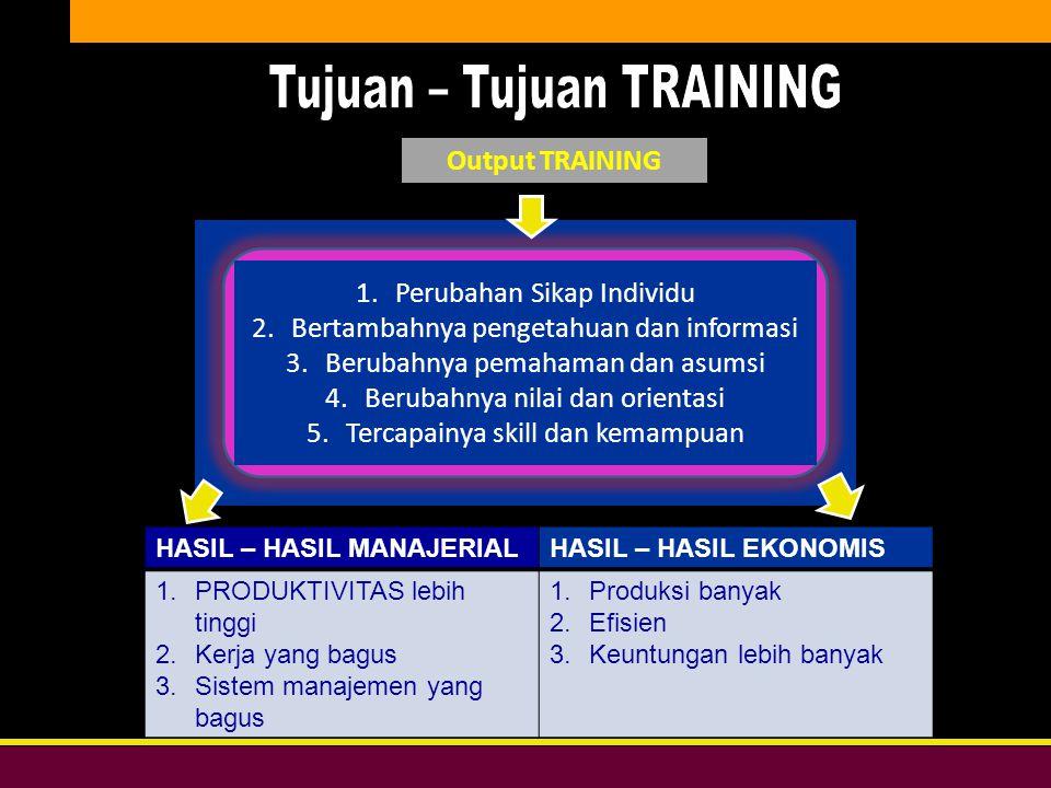 Bersih, Peduli, & Profesional DIKLAT DPW PKS DKI JAKARTA Output TRAINING 1.Perubahan Sikap Individu 2.Bertambahnya pengetahuan dan informasi 3.Berubahnya pemahaman dan asumsi 4.Berubahnya nilai dan orientasi 5.Tercapainya skill dan kemampuan HASIL – HASIL MANAJERIALHASIL – HASIL EKONOMIS 1.PRODUKTIVITAS lebih tinggi 2.Kerja yang bagus 3.Sistem manajemen yang bagus 1.Produksi banyak 2.Efisien 3.Keuntungan lebih banyak