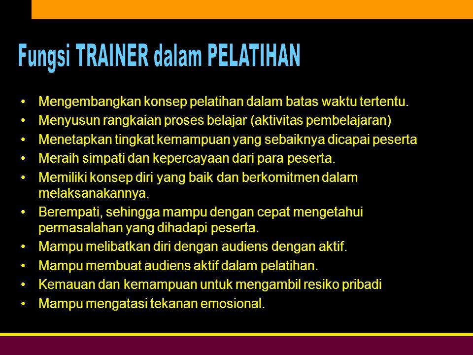 Bersih, Peduli, & Profesional DIKLAT DPW PKS DKI JAKARTA Mengembangkan konsep pelatihan dalam batas waktu tertentu.