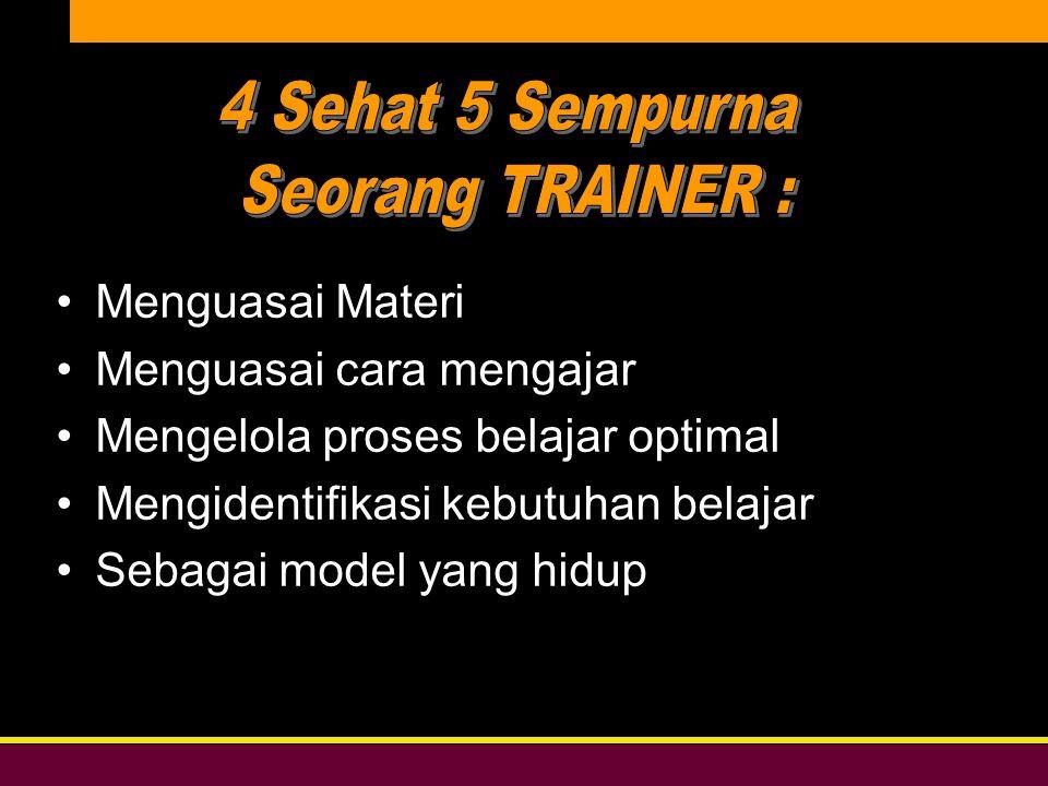 Bersih, Peduli, & Profesional DIKLAT DPW PKS DKI JAKARTA Menguasai Materi Menguasai cara mengajar Mengelola proses belajar optimal Mengidentifikasi kebutuhan belajar Sebagai model yang hidup
