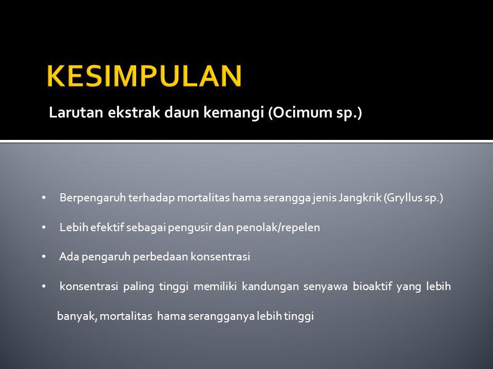 Larutan ekstrak daun kemangi (Ocimum sp.) Berpengaruh terhadap mortalitas hama serangga jenis Jangkrik (Gryllus sp.) Lebih efektif sebagai pengusir da