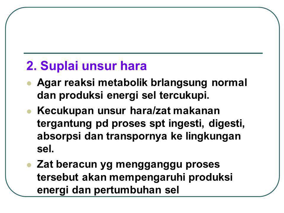 2. Suplai unsur hara Agar reaksi metabolik brlangsung normal dan produksi energi sel tercukupi. Kecukupan unsur hara/zat makanan tergantung pd proses