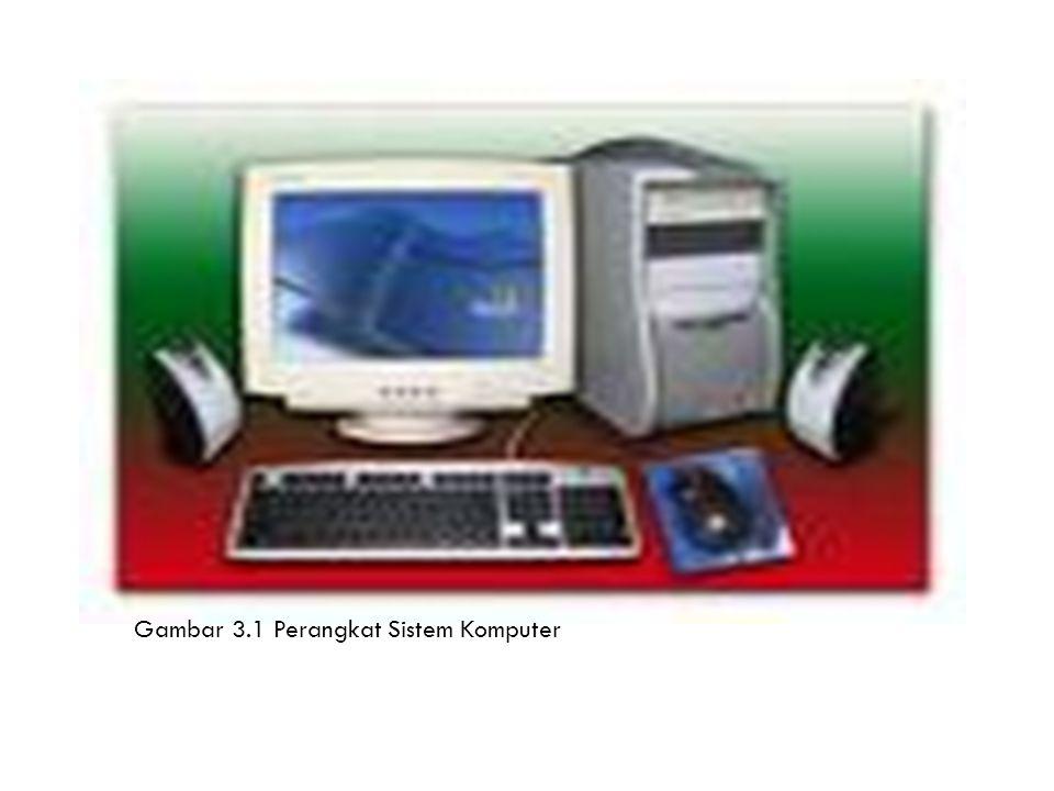 Gambar 3.1 Perangkat Sistem Komputer
