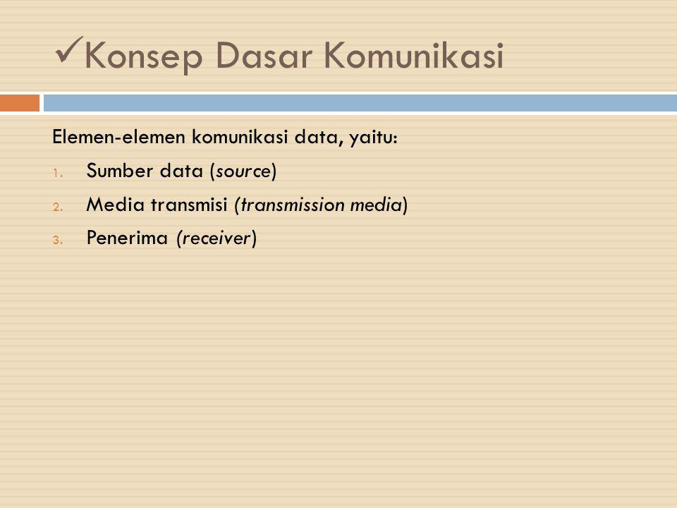 Konsep Dasar Komunikasi Elemen-elemen komunikasi data, yaitu: 1. Sumber data (source) 2. Media transmisi (transmission media) 3. Penerima (receiver)
