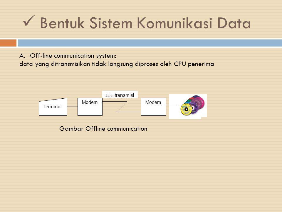 Bentuk Sistem Komunikasi Data A.Off-line communication system: data yang ditransmisikan tidak langsung diproses oleh CPU penerima Terminal Modem Jalur transmisi Gambar Offline communication