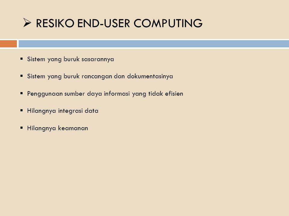  RESIKO END-USER COMPUTING  Sistem yang buruk sasarannya  Sistem yang buruk rancangan dan dokumentasinya  Penggunaan sumber daya informasi yang tidak efisien  Hilangnya integrasi data  Hilangnya keamanan