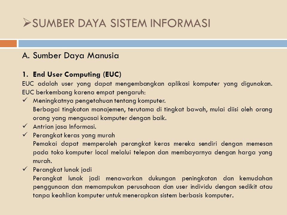  SUMBER DAYA SISTEM INFORMASI A.Sumber Daya Manusia 1.End User Computing (EUC) EUC adalah user yang dapat mengembangkan aplikasi komputer yang digunakan.