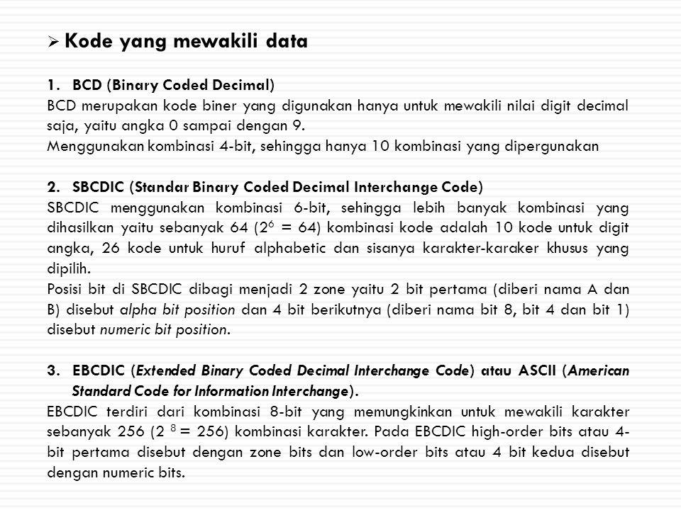  Kode yang mewakili data 1.BCD (Binary Coded Decimal) BCD merupakan kode biner yang digunakan hanya untuk mewakili nilai digit decimal saja, yaitu angka 0 sampai dengan 9.