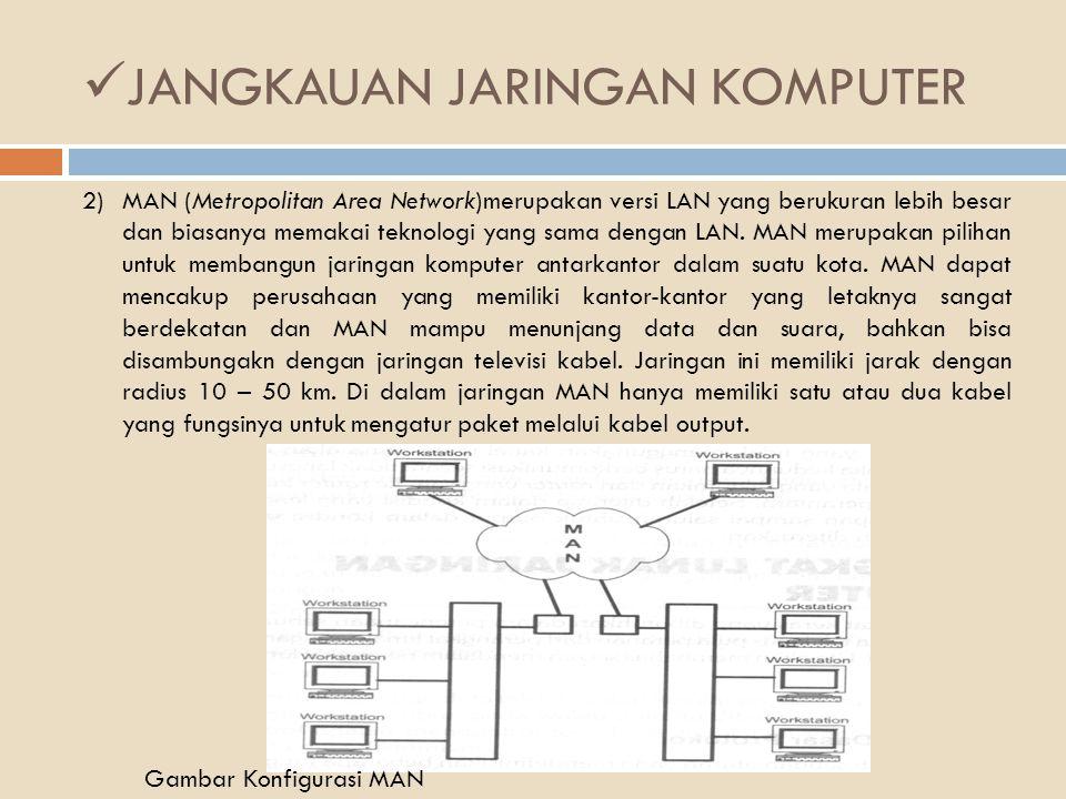 JANGKAUAN JARINGAN KOMPUTER 3)WAN (Wide Area Network) adalah sebuah jaringan yang memiliki jarak yang sangat luas, karena radiusnya mencakup sebuah Negara dan benua.